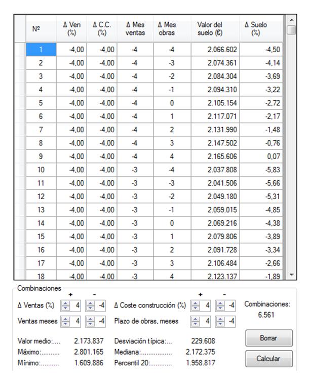 analisis variaciones tasacion suelo residual dinamico