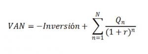 formula tasacion suelo residual dinamico