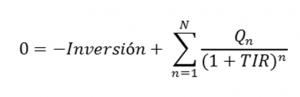 formula tasacion suelo residual dinamico TIR