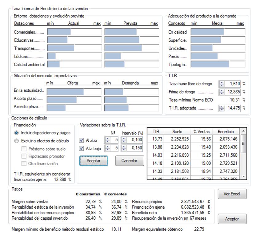 tasa interna rendimiento TIR tasacion suelo residual dinamico